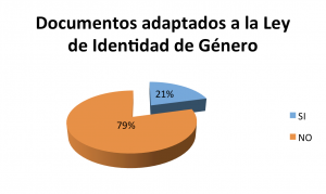 6-Documentos_Ley_Genero